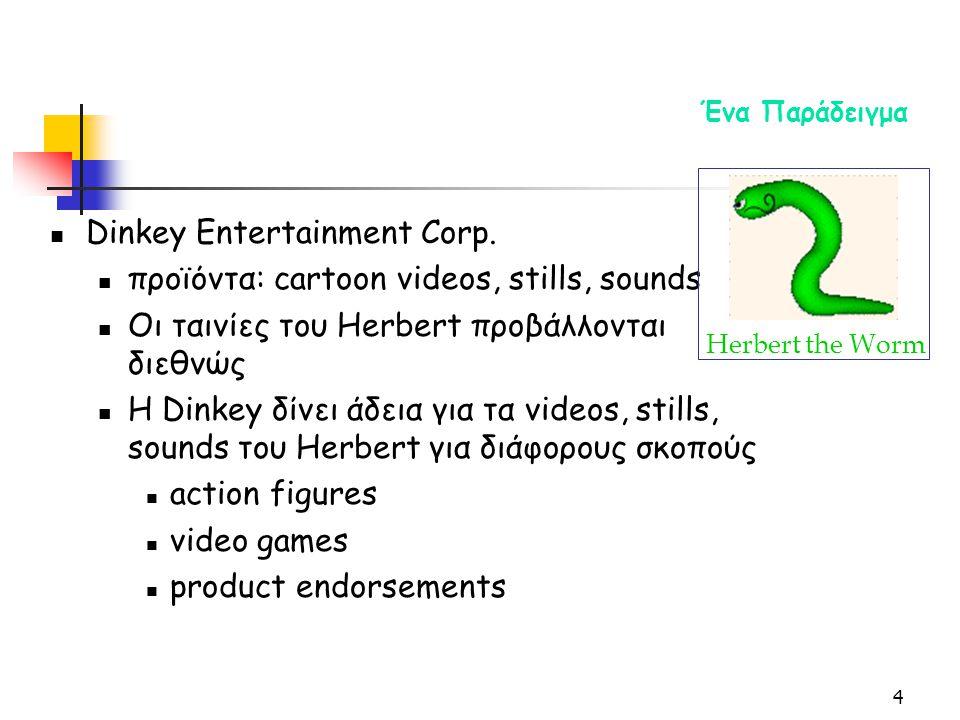 4 Ένα Παράδειγμα Dinkey Entertainment Corp.