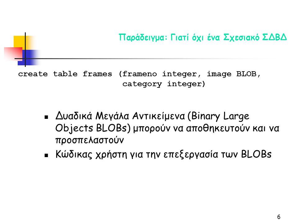 6 Παράδειγμα: Γιατί όχι ένα Σχεσιακό ΣΔΒΔ Δυαδικά Μεγάλα Αντικείμενα (Binary Large Objects BLOBs) μπορούν να αποθηκευτούν και να προσπελαστούν Κώδικας χρήστη για την επεξεργασία των BLOBs create table frames (frameno integer, image BLOB, category integer)
