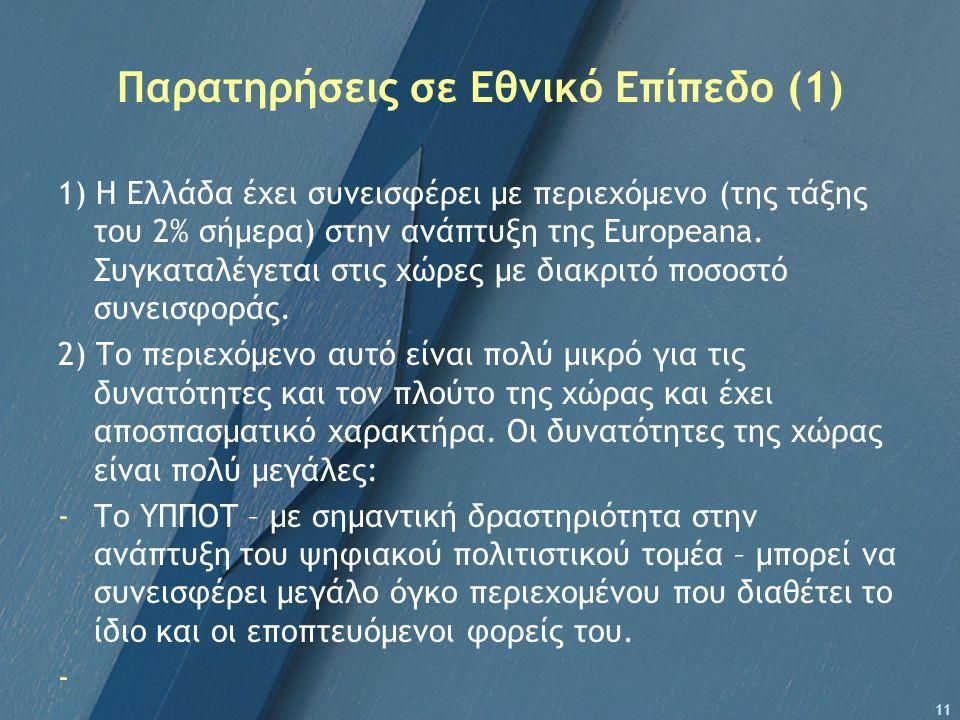 Παρατηρήσεις σε Εθνικό Επίπεδο (1) 1) H Ελλάδα έχει συνεισφέρει με περιεχόμενο (της τάξης του 2% σήμερα) στην ανάπτυξη της Europeana. Συγκαταλέγεται σ