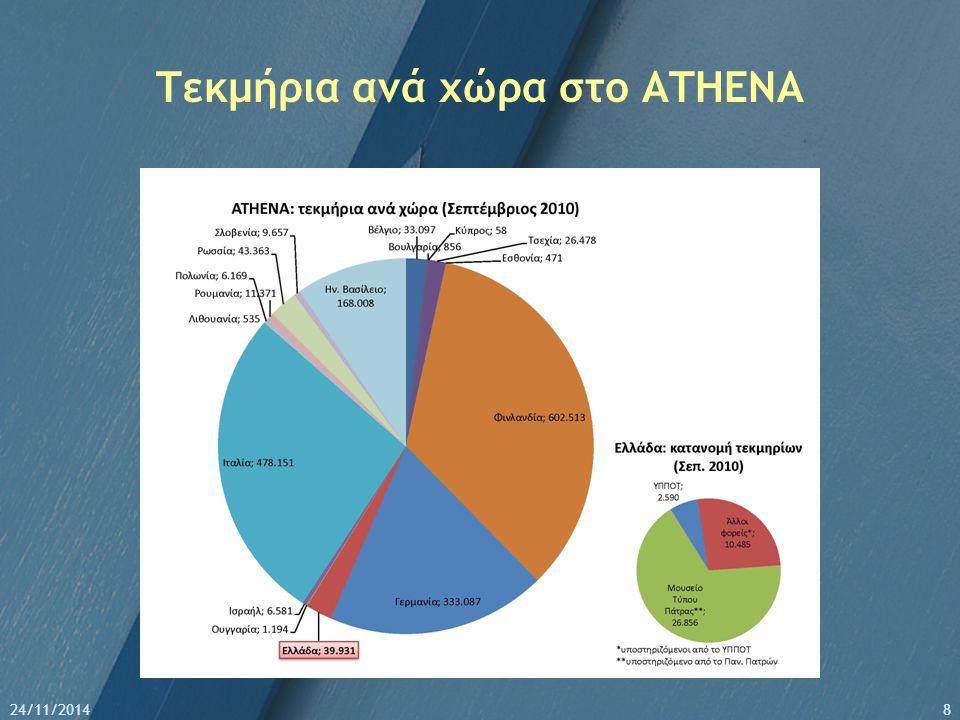 Τεκμήρια ανά χώρα στο ATHENA 24/11/20148