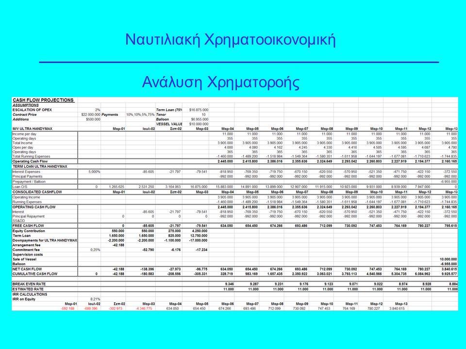 Ανάλυση Χρηματοροής