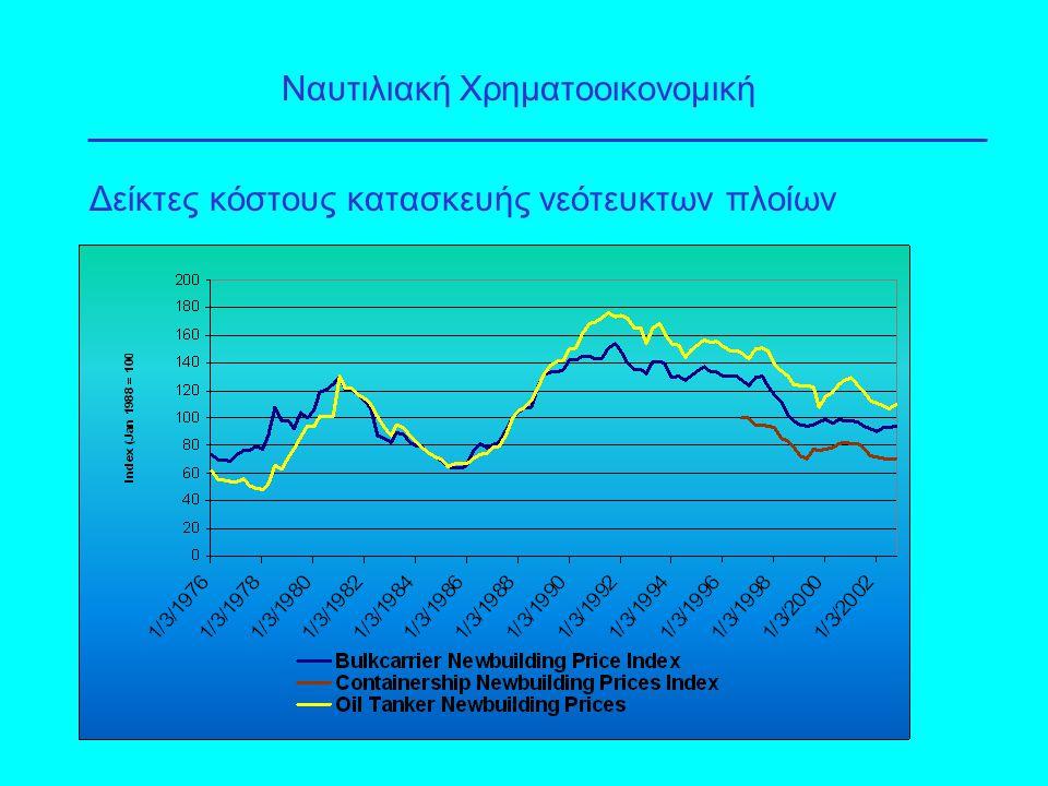 Πιστωτική Πολιτική Μέγεθος Χαρτοφυλακίου Τύποι πλοίων Ηλικίες πλοίων / Νεόδμητα / Μεταχειρισμένα Πελατολόγιο Τύποι χρηματοδοτήσεων Ναυτιλιακή Χρηματοοικονομική