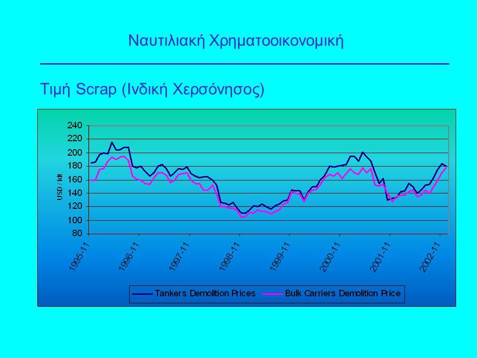 Τιμή Scrap (Ινδική Χερσόνησος) Ναυτιλιακή Χρηματοοικονομική