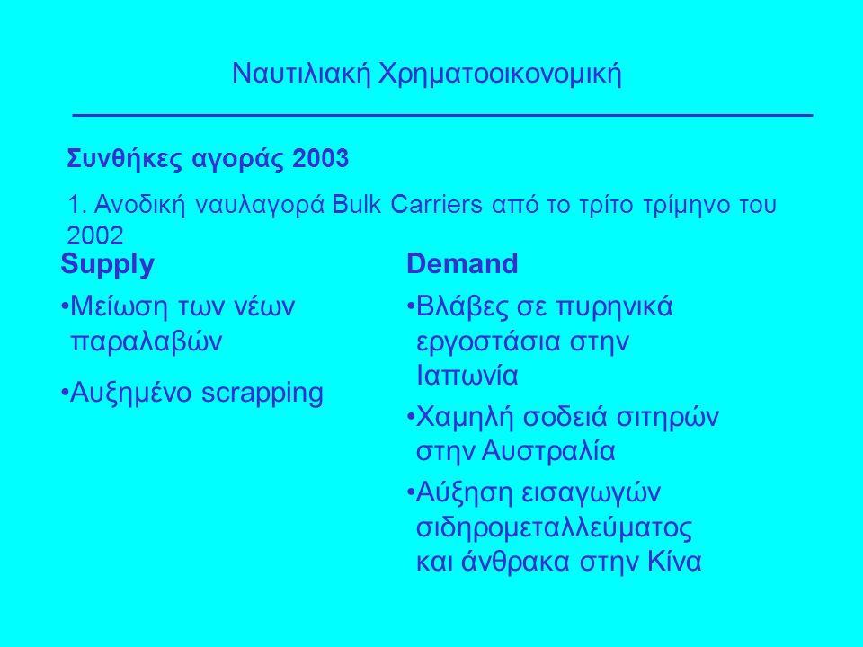 Τιμολόγηση του Δανείου Κόστος κεφαλαίων Περιθώριο επιτοκίου (Spread) Προμήθειες Ναυτιλιακή Χρηματοοικονομική