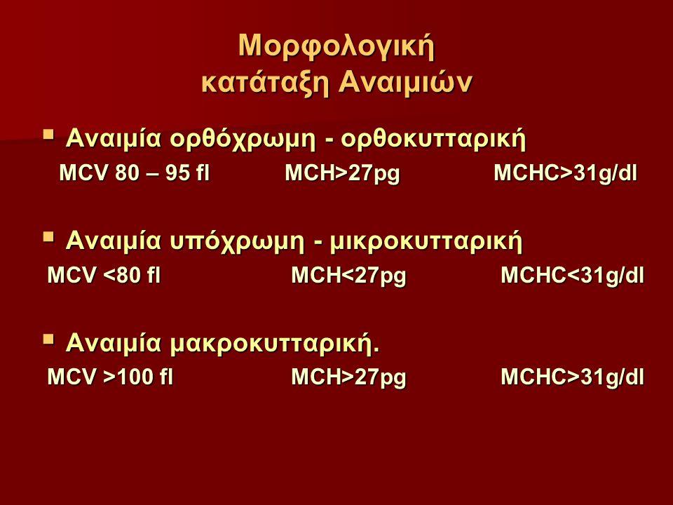 Μορφολογική κατάταξη Αναιμιών  Αναιμία ορθόχρωμη - ορθοκυτταρική MCV 80 – 95 fl MCH>27pg MCHC>31g/dl MCV 80 – 95 fl MCH>27pg MCHC>31g/dl  Αναιμία υπ
