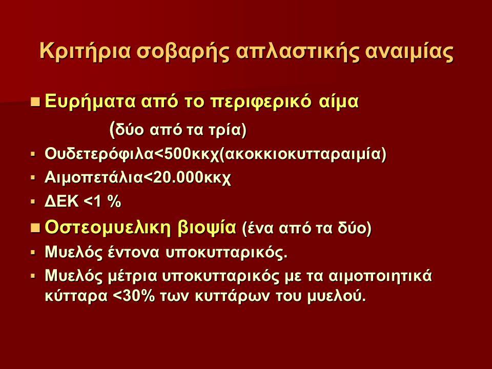 Κριτήρια σοβαρής απλαστικής αναιμίας Ευρήματα από το περιφερικό αίμα Ευρήματα από το περιφερικό αίμα ( δύο από τα τρία) ( δύο από τα τρία)  Ουδετερόφ
