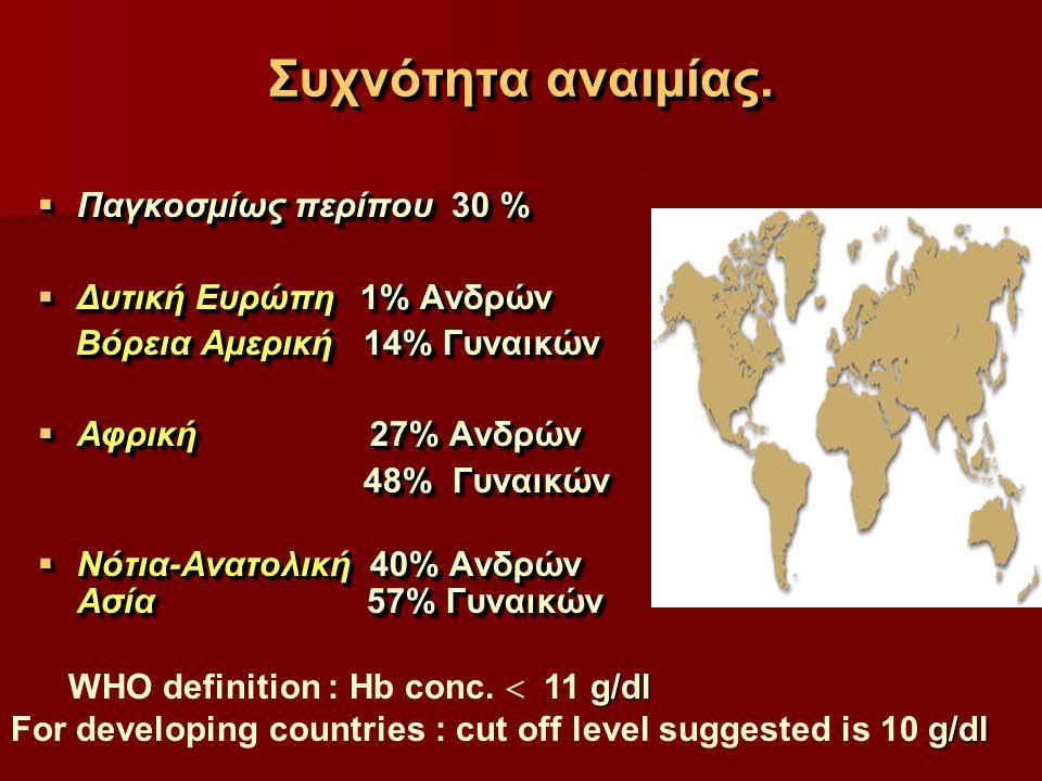 Συχνότητα αναιμίας.  Παγκοσμίως περίπου 30 %  Δυτική Ευρώπη 1% Ανδρών Βόρεια Αμερική 14% Γυναικών Βόρεια Αμερική 14% Γυναικών  Αφρική 27% Ανδρών 48