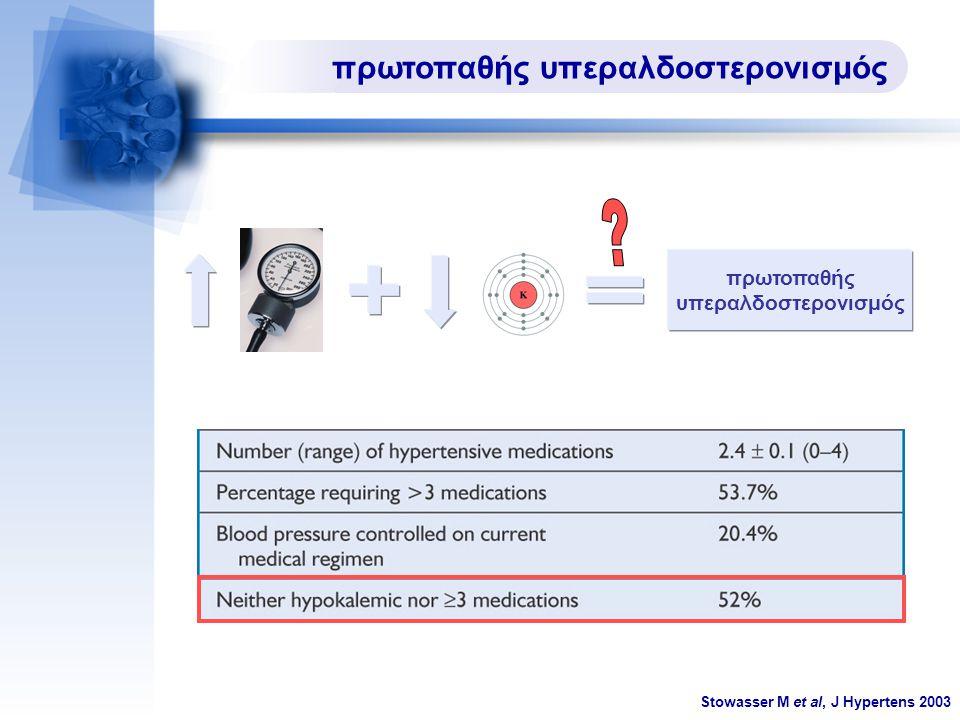 πρωτοπαθής υπεραλδοστερονισμός πρωτοπαθής υπεραλδοστερονισμός Stowasser M et al, J Hypertens 2003
