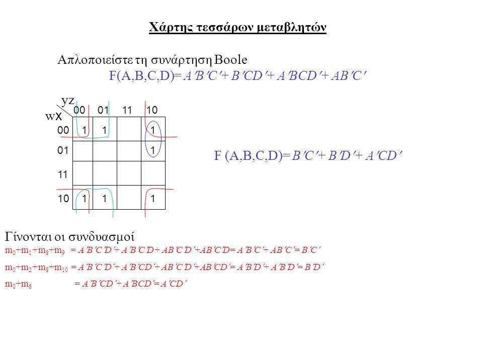Χάρτης τεσσάρων μεταβλητών wxwx 010010111 yz 01 Γίνονται οι συνδυασμοί m 0 +m 1 +m 8 +m 9 = ΑΒCD+ ABCD+ ABCD+ABCD= ΑΒC+ ABC= BC m 0 +m 2 +m 8 +m 10 =