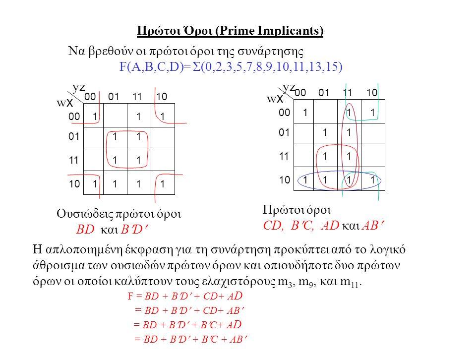 Πρώτοι Όροι (Prime Implicants) wxwx 010010111 yz 01 Η απλοποιημένη έκφραση για τη συνάρτηση προκύπτει από το λογικό άθροισμα των ουσιωδών πρώτων όρων και οπιουδήποτε δυο πρώτων όρων οι οποίοι καλύπτουν τους ελαχιστόρους m 3, m 9, και m 11.