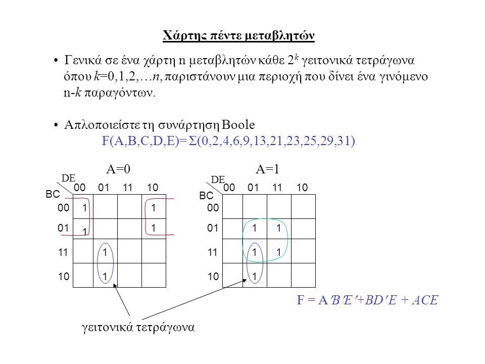 Γενικά σε ένα χάρτη n μεταβλητών κάθε 2 k γειτονικά τετράγωνα όπου k=0,1,2,…n, παριστάνουν μια περιοχή που δίνει ένα γινόμενο n-k παραγόντων. Απλοποιε