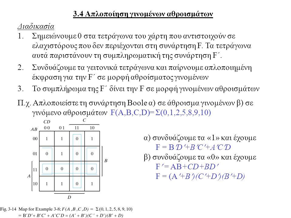 Διαδικασία 1.Σημειώνουμε 0 στα τετράγωνα του χάρτη που αντιστοιχούν σε ελαχιστόρους που δεν περιέχονται στη συνάρτηση F. Τα τετράγωνα αυτά παριστάνουν