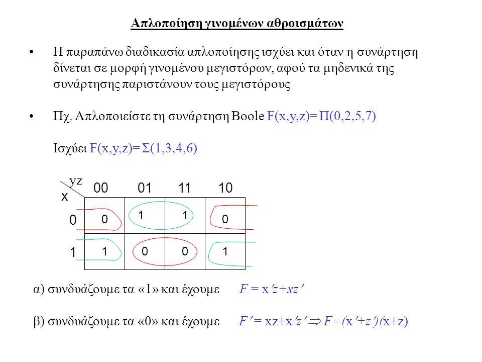 Η παραπάνω διαδικασία απλοποίησης ισχύει και όταν η συνάρτηση δίνεται σε μορφή γινομένου μεγιστόρων, αφού τα μηδενικά της συνάρτησης παριστάνουν τους μεγιστόρους Πχ.