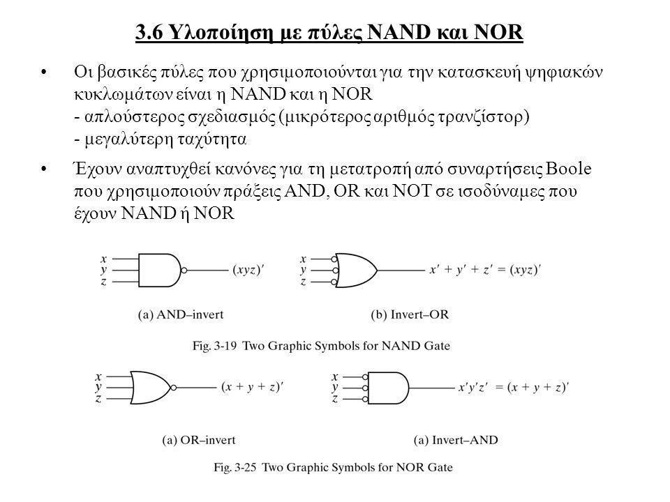 Οι βασικές πύλες που χρησιμοποιούνται για την κατασκευή ψηφιακών κυκλωμάτων είναι η NAND και η NOR - απλούστερος σχεδιασμός (μικρότερος αριθμός τρανζίστορ) - μεγαλύτερη ταχύτητα Έχουν αναπτυχθεί κανόνες για τη μετατροπή από συναρτήσεις Boole που χρησιμοποιούν πράξεις AND, OR και NOT σε ισοδύναμες που έχουν NAND ή NOR 3.6 Υλοποίηση με πύλες NAND και NOR