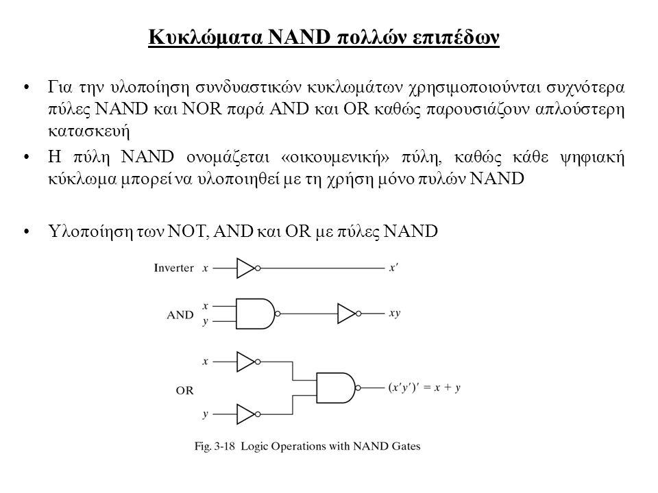 Κυκλώματα NAND πολλών επιπέδων Για την υλοποίηση συνδυαστικών κυκλωμάτων χρησιμοποιούνται συχνότερα πύλες NAND και NOR παρά AND και OR καθώς παρουσιάζουν απλούστερη κατασκευή Η πύλη NAND ονομάζεται «οικουμενική» πύλη, καθώς κάθε ψηφιακή κύκλωμα μπορεί να υλοποιηθεί με τη χρήση μόνο πυλών NAND Υλοποίηση των NOT, AND και OR με πύλες NAND