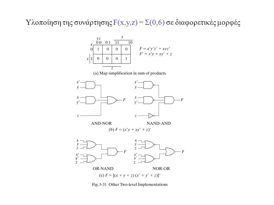 Υλοποίηση της συνάρτησης F(x,y,z) = Σ(0,6) σε διαφορετικές μορφές