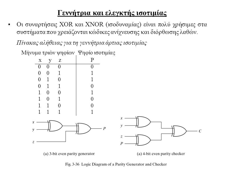 Γεννήτρια και ελεγκτής ισοτιμίας Οι συναρτήσεις XOR και XNOR (ισοδυναμίας) είναι πολύ χρήσιμες στα συστήματα που χρειάζονται κώδικες ανίχνευσης και δι