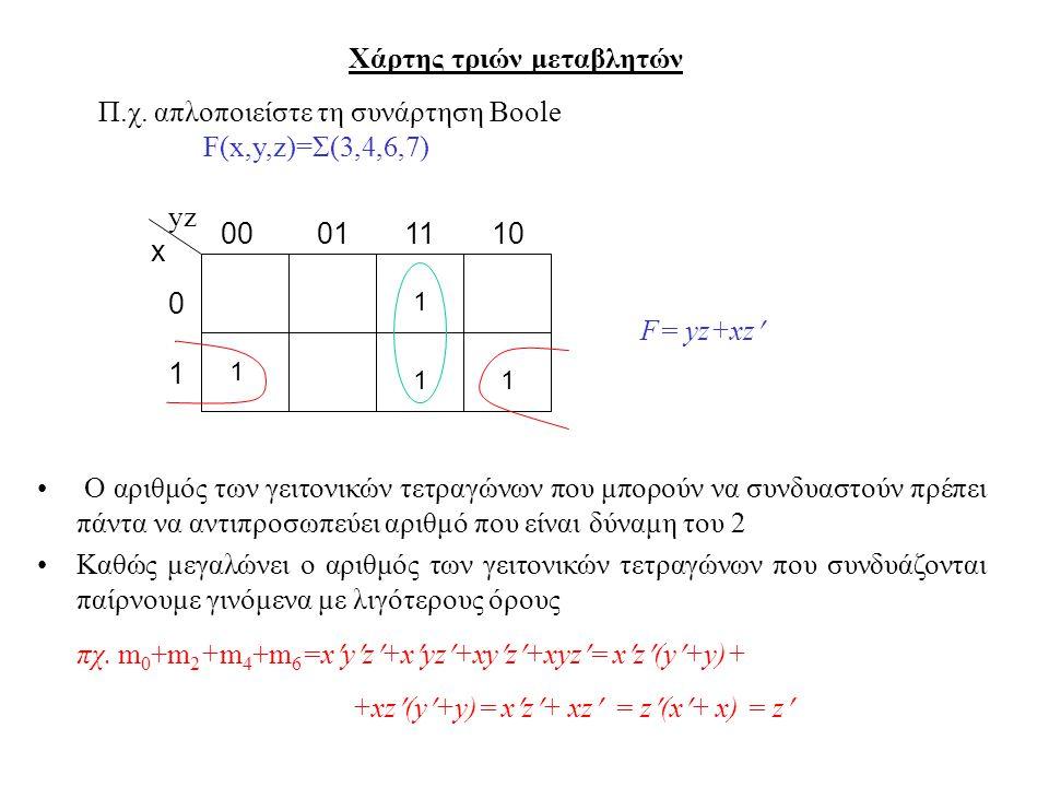 Χάρτης τριών μεταβλητών Ο αριθμός των γειτονικών τετραγώνων που μπορούν να συνδυαστούν πρέπει πάντα να αντιπροσωπεύει αριθμό που είναι δύναμη του 2 Κα