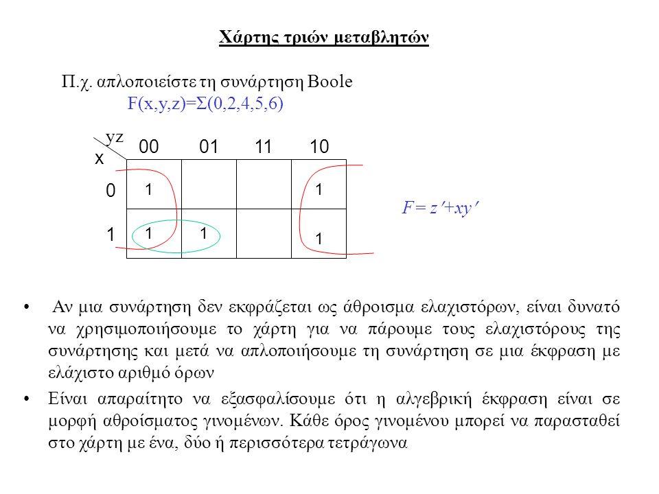 Χάρτης τριών μεταβλητών Αν μια συνάρτηση δεν εκφράζεται ως άθροισμα ελαχιστόρων, είναι δυνατό να χρησιμοποιήσουμε το χάρτη για να πάρουμε τους ελαχιστόρους της συνάρτησης και μετά να απλοποιήσουμε τη συνάρτηση σε μια έκφραση με ελάχιστο αριθμό όρων Είναι απαραίτητο να εξασφαλίσουμε ότι η αλγεβρική έκφραση είναι σε μορφή αθροίσματος γινομένων.