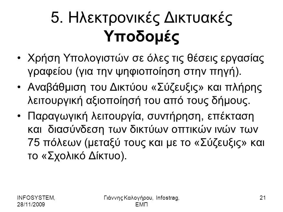INFOSYSTEM, 28/11/2009 Γιάννης Καλογήρου, Infostrag, ΕΜΠ 21 5.