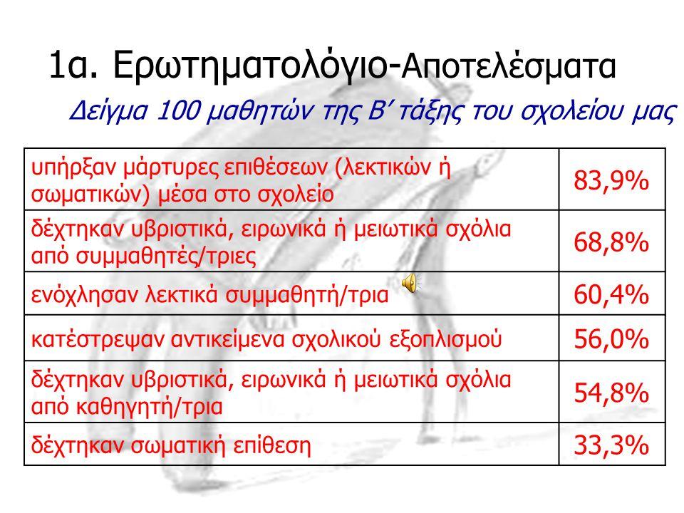 1α. Ερωτηματολόγιο- Αποτελέσματα υπήρξαν μάρτυρες επιθέσεων (λεκτικών ή σωματικών) μέσα στο σχολείο 83,9% δέχτηκαν υβριστικά, ειρωνικά ή μειωτικά σχόλ