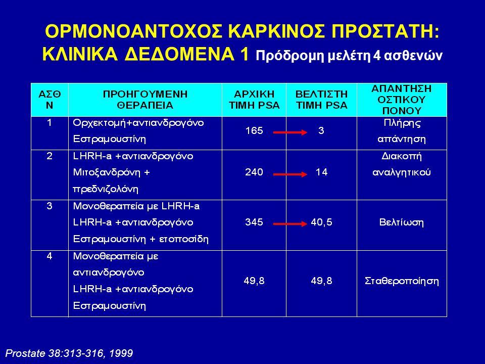 ΟΡΜΟΝΟΑΝΤΟΧΟΣ ΚΑΡΚΙΝΟΣ ΠΡΟΣΤΑΤΗ: ΚΛΙΝΙΚΑ ΔΕΔΟΜΕΝΑ 1 Πρόδρομη μελέτη 4 ασθενών Prostate 38:313-316, 1999