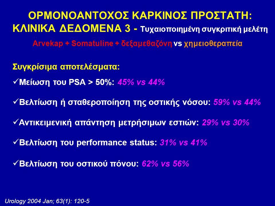 Urology 2004 Jan; 63(1): 120-5 ΟΡΜΟΝΟΑΝΤΟΧΟΣ ΚΑΡΚΙΝΟΣ ΠΡΟΣΤΑΤΗ: ΚΛΙΝΙΚΑ ΔΕΔΟΜΕΝΑ 3 - Τυχαιοποιημένη συγκριτική μελέτη Arvekap + Somatuline + δεξαμεθαζ