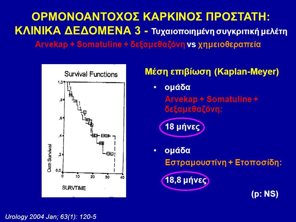 Μέση επιβίωση (Κaplan-Μeyer) ομάδα Arvekap + Somatuline + δεξαμεθαζόνη: 18 μήνες ομάδα Eστραμουστίνη + Eτοποσίδη: 18,8 μήνες Urology 2004 Jan; 63(1):