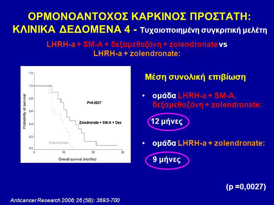ομάδα LHRH-a + SM-A, δεξαμεθαζόνη + zolendronate: 12 μήνες ομάδα LHRH-a + zolendronate: 9 μήνες Anticancer Research 2006: 26 (5Β): 3693-700 Μέση συνολ