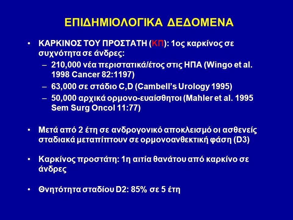 ΕΠΙΔΗΜΙΟΛΟΓΙΚΑ ΔΕΔΟΜΕΝΑ ΚΑΡΚΙΝΟΣ ΤΟΥ ΠΡΟΣΤΑΤΗ (ΚΠ): 1ος καρκίνος σε συχνότητα σε άνδρες: –210,000 νέα περιστατικά/έτος στις ΗΠΑ (Wingo et al. 1998 Can