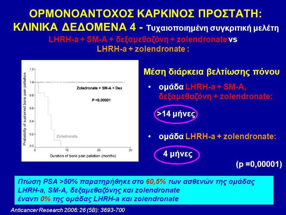 ομάδα LHRH-a + SM-A, δεξαμεθαζόνη + zolendronate: >14 μήνες ομάδα LHRH-a + zolendronate: 4 μήνες Πτώση PSA >50% παρατηρήθηκε στο 60,5% των ασθενών της