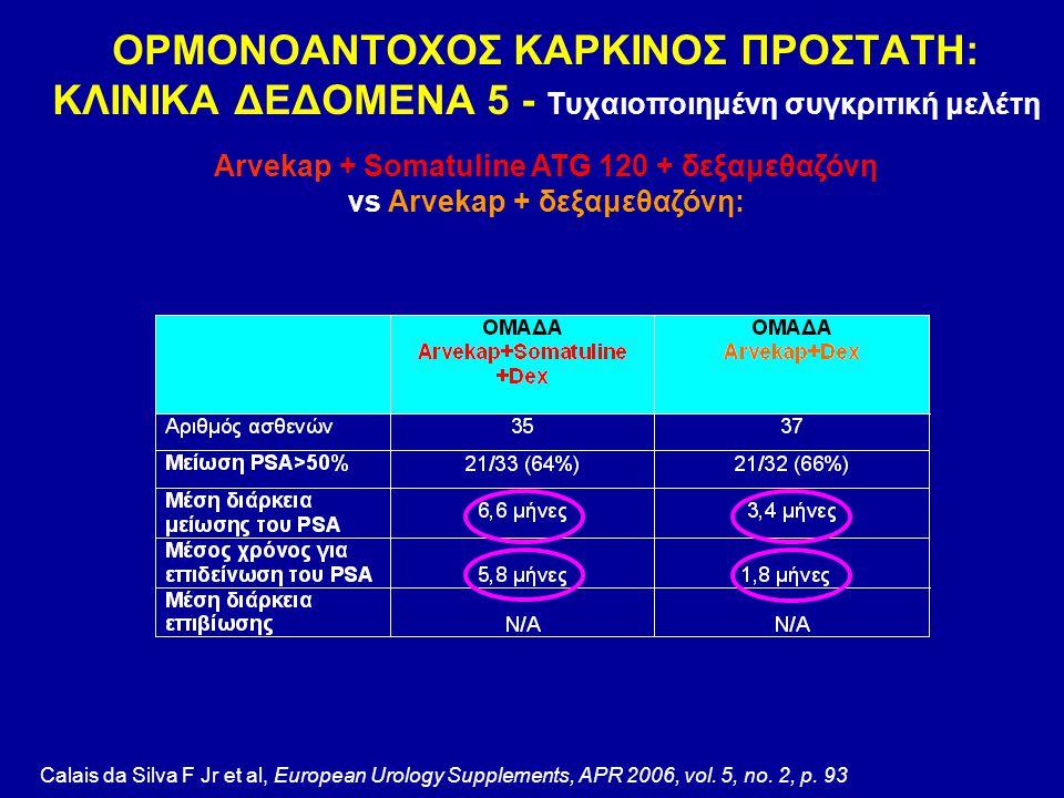ΟΡΜΟΝΟΑΝΤΟΧΟΣ ΚΑΡΚΙΝΟΣ ΠΡΟΣΤΑΤΗ: ΚΛΙΝΙΚΑ ΔΕΔΟΜΕΝΑ 5 - Τυχαιοποιημένη συγκριτική μελέτη Arvekap + Somatuline ATG 120 + δεξαμεθαζόνη vs Arvekap + δεξαμε