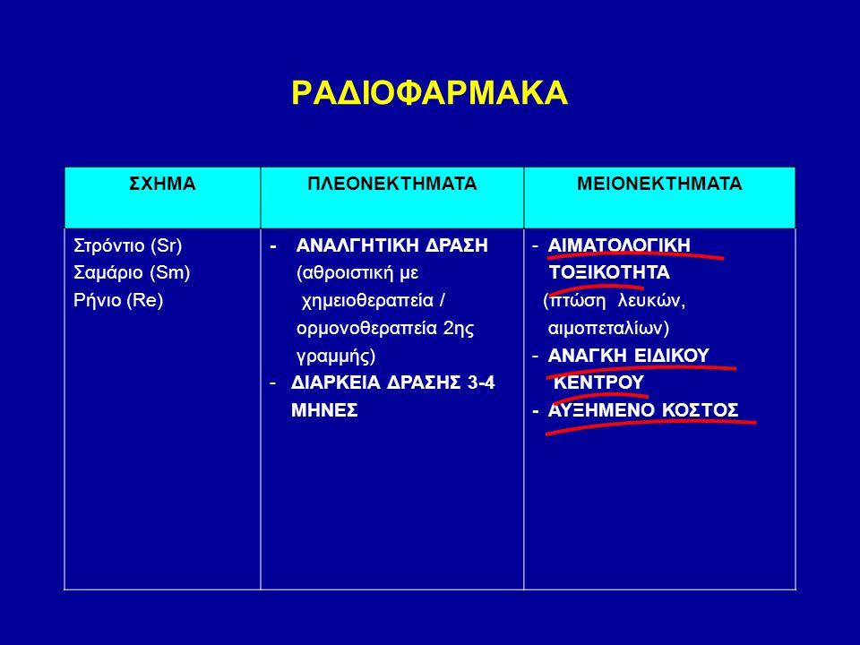 ΡΑΔΙΟΦΑΡΜΑΚΑ ΣΧΗΜΑΠΛΕΟΝΕΚΤΗΜΑΤΑΜΕΙΟΝΕΚΤΗΜΑΤΑ Στρόντιο (Sr) Σαμάριο (Sm) Ρήνιο (Re) - ΑΝΑΛΓΗΤΙΚΗ ΔΡΑΣΗ (αθροιστική με χημειοθεραπεία / ορμονοθεραπεία 2