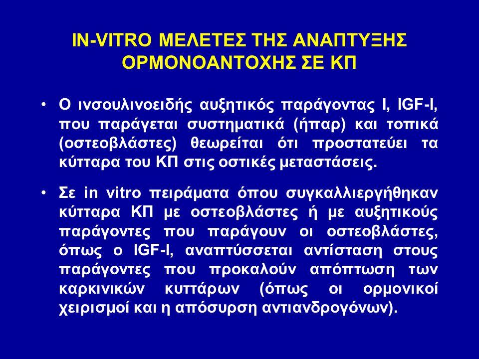 IN-VITRO ΜΕΛΕΤΕΣ ΤΗΣ ΑΝΑΠΤΥΞΗΣ ΟΡΜΟΝΟΑΝΤΟΧΗΣ ΣΕ ΚΠ Ο ινσουλινοειδής αυξητικός παράγοντας Ι, IGF-I, που παράγεται συστηματικά (ήπαρ) και τοπικά (οστεοβ