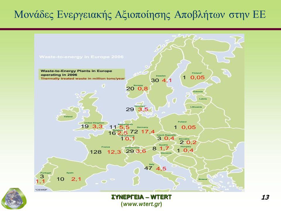ΣΥΝΕΡΓΕΙΑ – WTERT (www.wtert.gr) 13 Μονάδες Ενεργειακής Αξιοποίησης Αποβλήτων στην ΕΕ