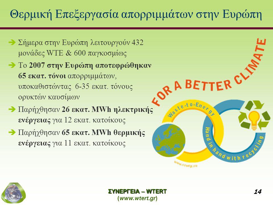 ΣΥΝΕΡΓΕΙΑ – WTERT (www.wtert.gr) 14 Θερμική Επεξεργασία απορριμμάτων στην Ευρώπη  Σήμερα στην Ευρώπη λειτουργούν 432 μονάδες WTE & 600 παγκοσμίως  Το 2007 στην Ευρώπη αποτεφρώθηκαν 65 εκατ.