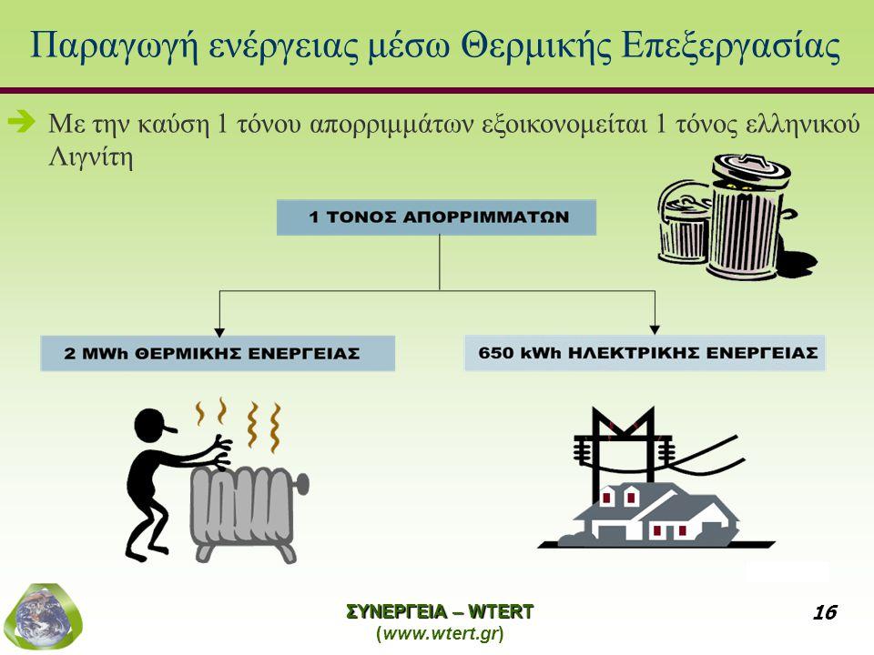 ΣΥΝΕΡΓΕΙΑ – WTERT (www.wtert.gr) 16 Παραγωγή ενέργειας μέσω Θερμικής Επεξεργασίας   Με την καύση 1 τόνου απορριμμάτων εξοικονομείται 1 τόνος ελληνικού Λιγνίτη
