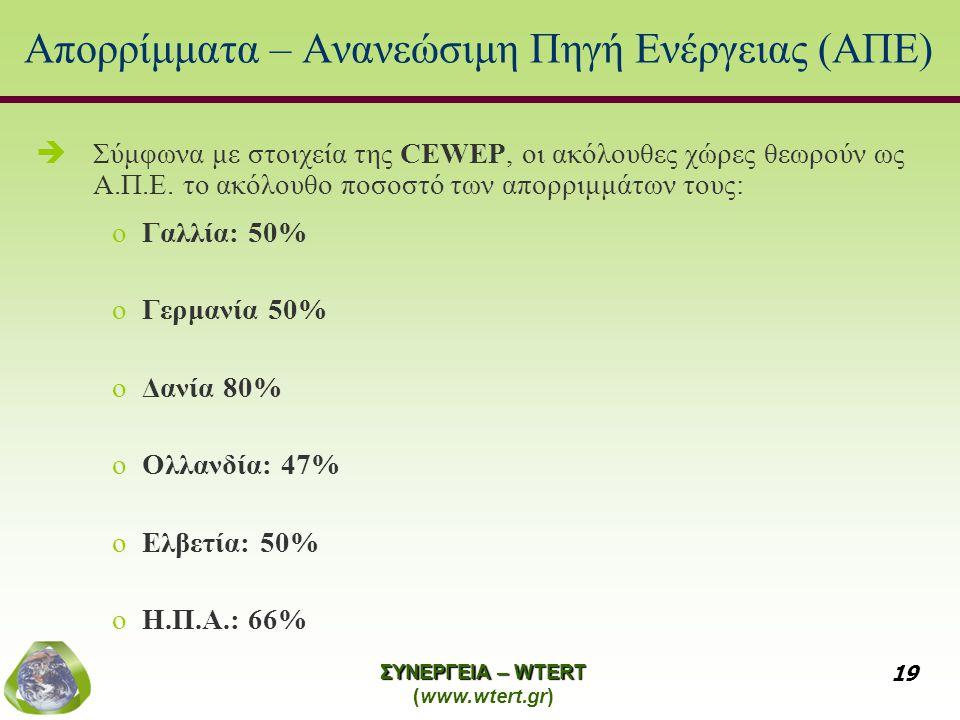 ΣΥΝΕΡΓΕΙΑ – WTERT (www.wtert.gr) 19 Απορρίμματα – Ανανεώσιμη Πηγή Ενέργειας (ΑΠΕ)  Σύμφωνα με στοιχεία της CEWEP, οι ακόλουθες χώρες θεωρούν ως Α.Π.Ε.