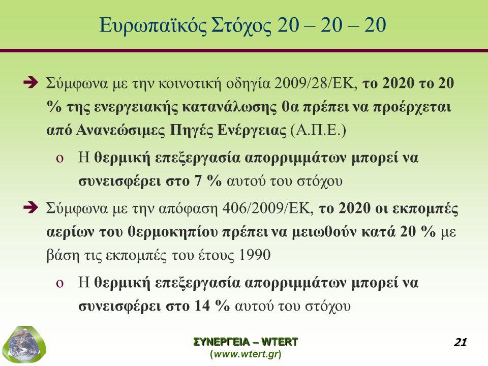 ΣΥΝΕΡΓΕΙΑ – WTERT (www.wtert.gr) 21 Ευρωπαϊκός Στόχος 20 – 20 – 20   Σύμφωνα με την κοινοτική οδηγία 2009/28/ΕΚ, το 2020 το 20 % της ενεργειακής κατανάλωσης θα πρέπει να προέρχεται από Ανανεώσιμες Πηγές Ενέργειας (Α.Π.Ε.) o oΗ θερμική επεξεργασία απορριμμάτων μπορεί να συνεισφέρει στο 7 % αυτού του στόχου   Σύμφωνα με την απόφαση 406/2009/ΕΚ, το 2020 οι εκπομπές αερίων του θερμοκηπίου πρέπει να μειωθούν κατά 20 % με βάση τις εκπομπές του έτους 1990 o oΗ θερμική επεξεργασία απορριμμάτων μπορεί να συνεισφέρει στο 14 % αυτού του στόχου