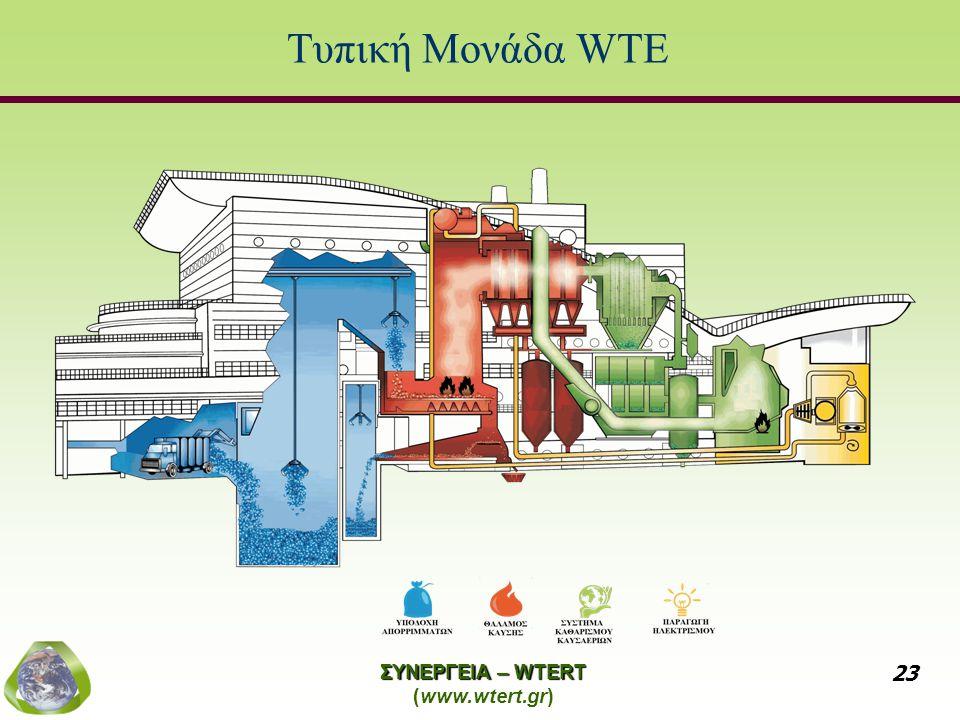 ΣΥΝΕΡΓΕΙΑ – WTERT (www.wtert.gr) 23 Τυπική Μονάδα WTE