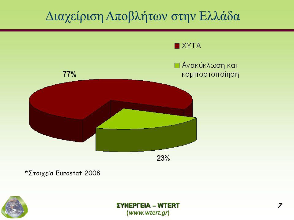 ΣΥΝΕΡΓΕΙΑ – WTERT (www.wtert.gr) 7 Διαχείριση Αποβλήτων στην Ελλάδα * *Στοιχεία Eurostat 2008