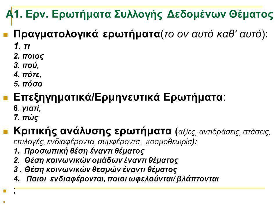 Α1. Ερν. Ερωτήματα Συλλογής Δεδομένων Θέματος Πραγματολογικά ερωτήματα(το ον αυτό καθ' αυτό): 1. τι 2. ποιος 3. πού, 4. πότε, 5. πόσο Επεξηγηματικά/Ερ