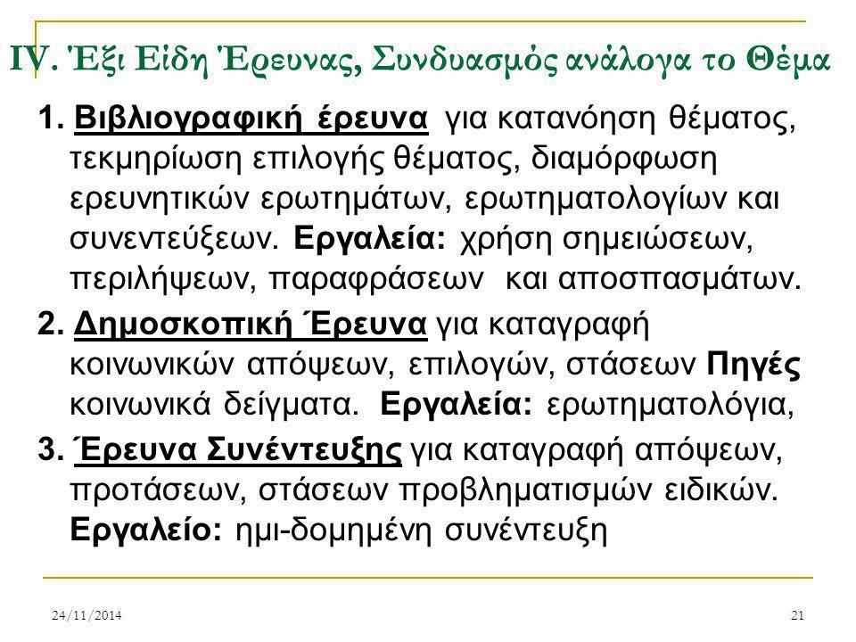 IV. Έξι Είδη Έρευνας, Συνδυασμός ανάλογα το Θέμα 1. Βιβλιογραφική έρευνα για κατανόηση θέματος, τεκμηρίωση επιλογής θέματος, διαμόρφωση ερευνητικών ερ