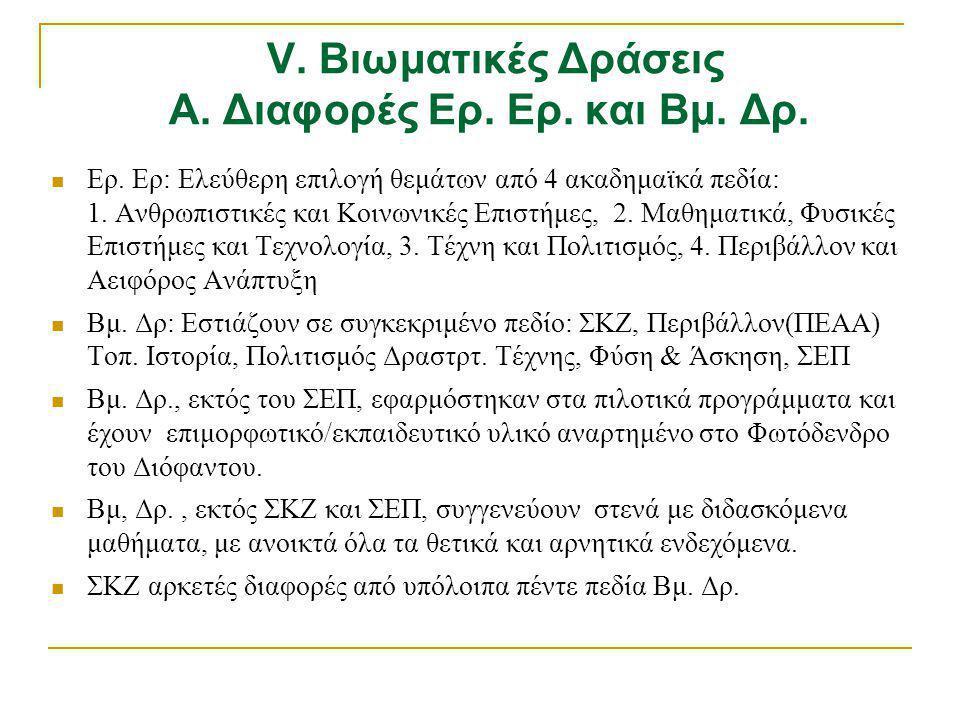 Ερ.Ερ: Ελεύθερη επιλογή θεμάτων από 4 ακαδημαϊκά πεδία: 1.