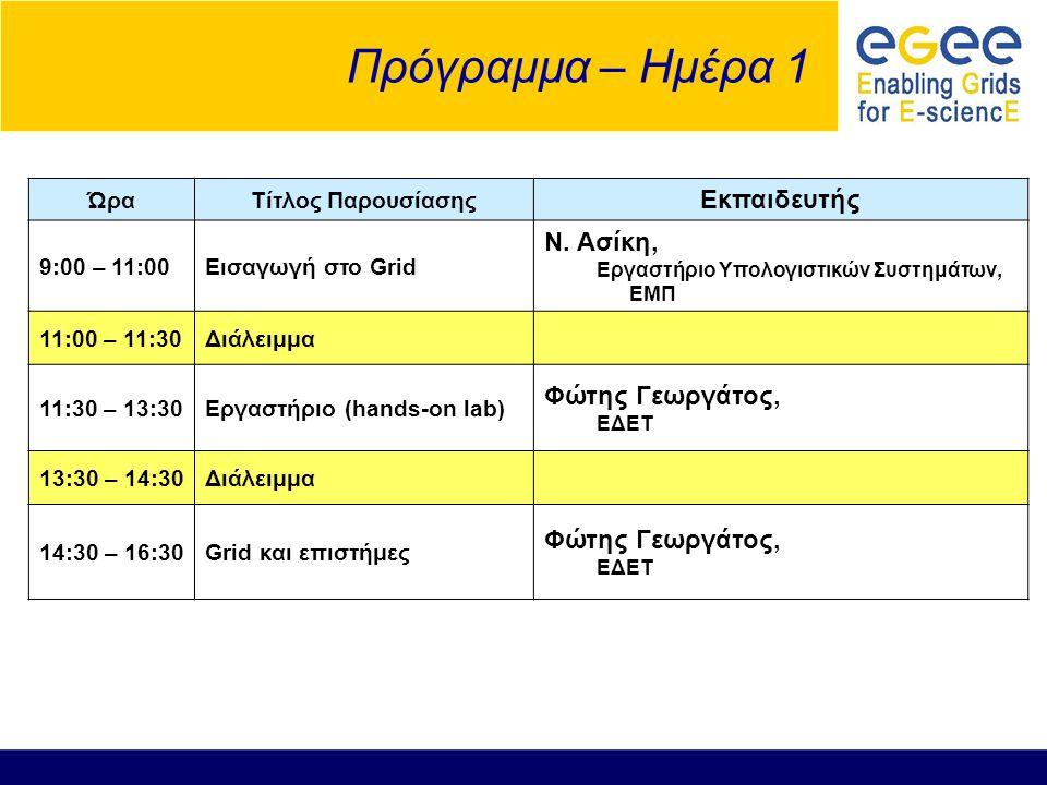 Πρόγραμμα – Ημέρα 1 ΏραΤίτλος Παρουσίασης Εκπαιδευτής 9:00 – 11:00Εισαγωγή στο Grid Ν.