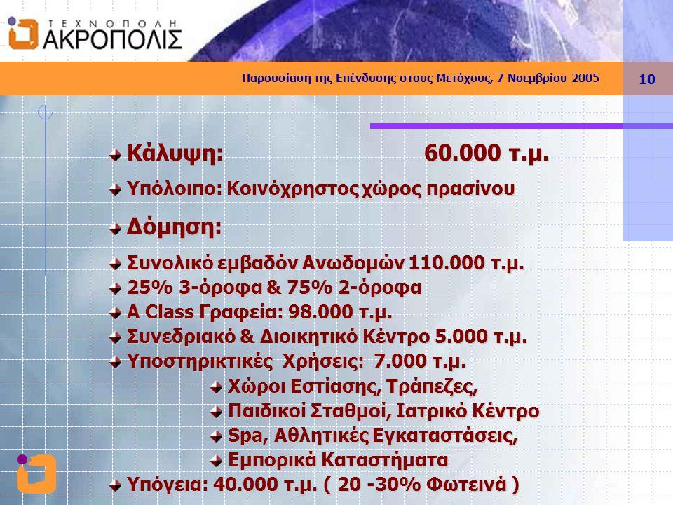 Παρουσίαση της Επένδυσης στους Μετόχους, 7 Νοεμβρίου 2005 10 Κάλυψη: 60.000 τ.μ. Κάλυψη: 60.000 τ.μ. Υπόλοιπο: Κοινόχρηστος χώρος πρασίνου Υπόλοιπο: Κ