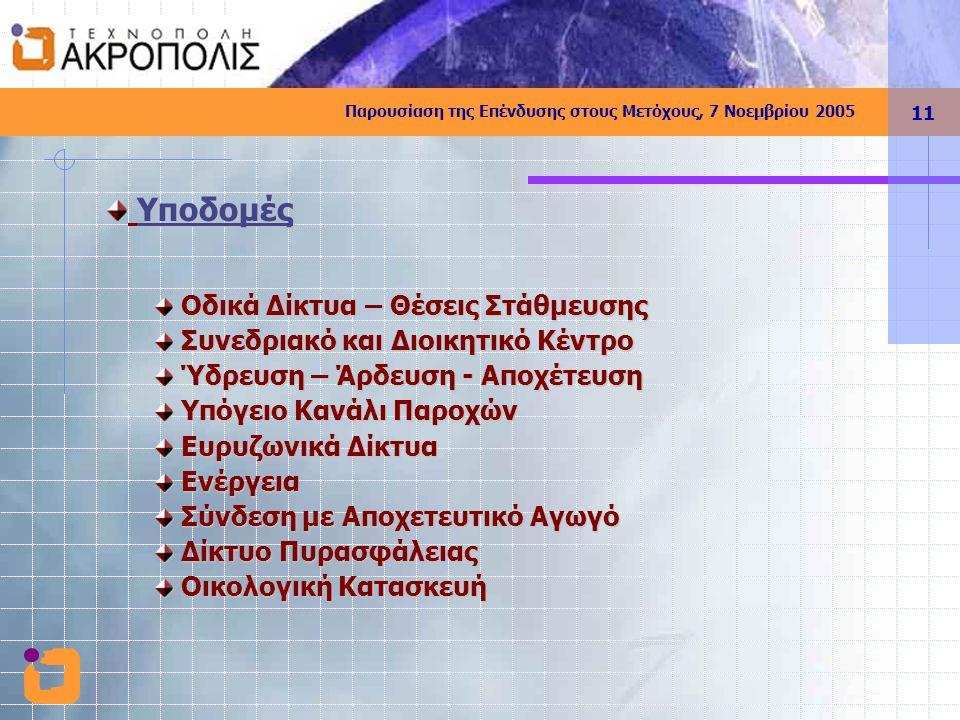 Παρουσίαση της Επένδυσης στους Μετόχους, 7 Νοεμβρίου 2005 11 Υποδομές Υποδομές Οδικά Δίκτυα – Θέσεις Στάθμευσης Οδικά Δίκτυα – Θέσεις Στάθμευσης Συνεδριακό και Διοικητικό Κέντρο Συνεδριακό και Διοικητικό Κέντρο Ύδρευση – Άρδευση - Αποχέτευση Ύδρευση – Άρδευση - Αποχέτευση Υπόγειο Κανάλι Παροχών Υπόγειο Κανάλι Παροχών Ευρυζωνικά Δίκτυα Ευρυζωνικά Δίκτυα Ενέργεια Ενέργεια Σύνδεση με Αποχετευτικό Αγωγό Σύνδεση με Αποχετευτικό Αγωγό Δίκτυο Πυρασφάλειας Δίκτυο Πυρασφάλειας Οικολογική Κατασκευή Οικολογική Κατασκευή