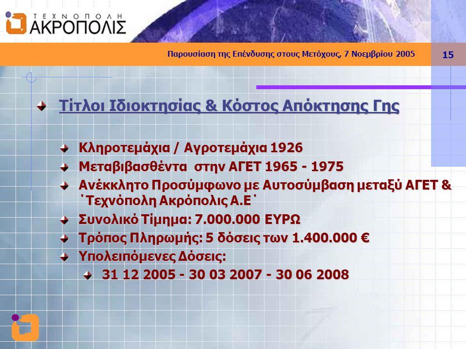Παρουσίαση της Επένδυσης στους Μετόχους, 7 Νοεμβρίου 2005 15 Τίτλοι Ιδιοκτησίας & Κόστος Απόκτησης Γης Κληροτεμάχια / Αγροτεμάχια 1926 Μεταβιβασθέντα