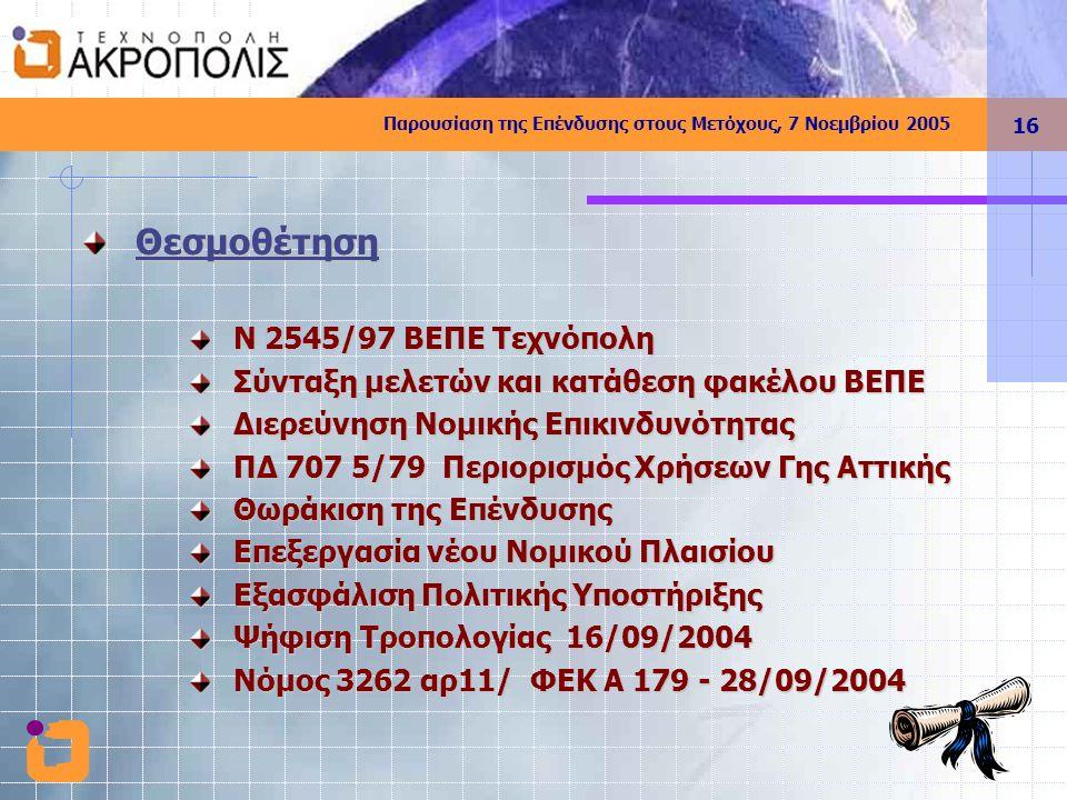 Παρουσίαση της Επένδυσης στους Μετόχους, 7 Νοεμβρίου 2005 16 Θεσμοθέτηση Ν 2545/97 ΒΕΠΕ Τεχνόπολη Σύνταξη μελετών και κατάθεση φακέλου ΒΕΠΕ Διερεύνηση Νομικής Επικινδυνότητας ΠΔ 707 5/79 Περιορισμός Χρήσεων Γης Αττικής Θωράκιση της Επένδυσης Επεξεργασία νέου Νομικού Πλαισίου Εξασφάλιση Πολιτικής Υποστήριξης Ψήφιση Τροπολογίας 16/09/2004 Νόμος 3262 αρ11/ ΦΕΚ Α 179 - 28/09/2004