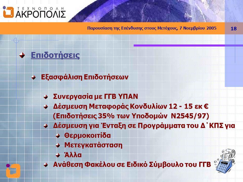 Παρουσίαση της Επένδυσης στους Μετόχους, 7 Νοεμβρίου 2005 18 Επιδοτήσεις Εξασφάλιση Επιδοτήσεων Συνεργασία με ΓΓΒ ΥΠΑΝ Δέσμευση Μεταφοράς Κονδυλίων 12 - 15 εκ € (Επιδοτήσεις 35% των Υποδομών Ν2545/97) (Επιδοτήσεις 35% των Υποδομών Ν2545/97) Δέσμευση για Ένταξη σε Προγράμματα του Δ΄ΚΠΣ για ΘερμοκοιτίδαΜετεγκατάστασηΆλλα Ανάθεση Φακέλου σε Ειδικό Σύμβουλο του ΓΓΒ